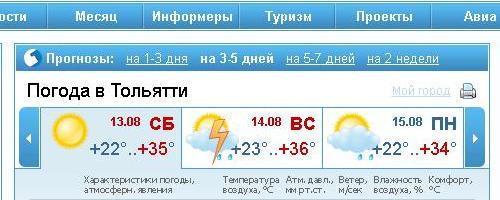 pogoda-v-tolyatti