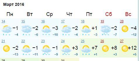 Погода егорьевск яндекс на 10 дней